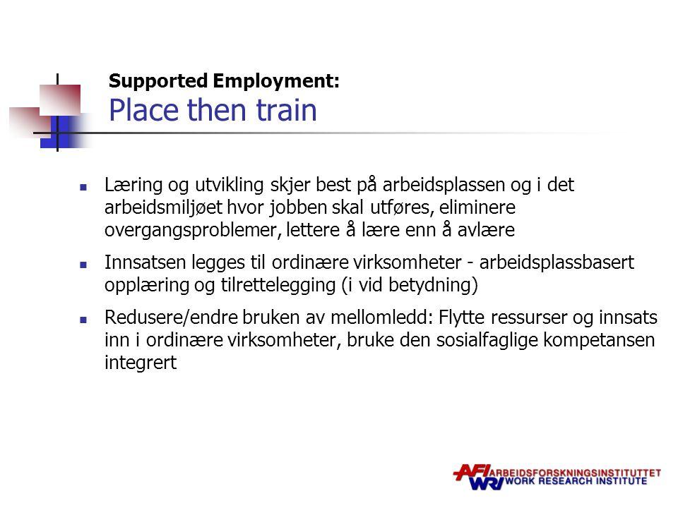 Supported Employment: Place then train Læring og utvikling skjer best på arbeidsplassen og i det arbeidsmiljøet hvor jobben skal utføres, eliminere ov