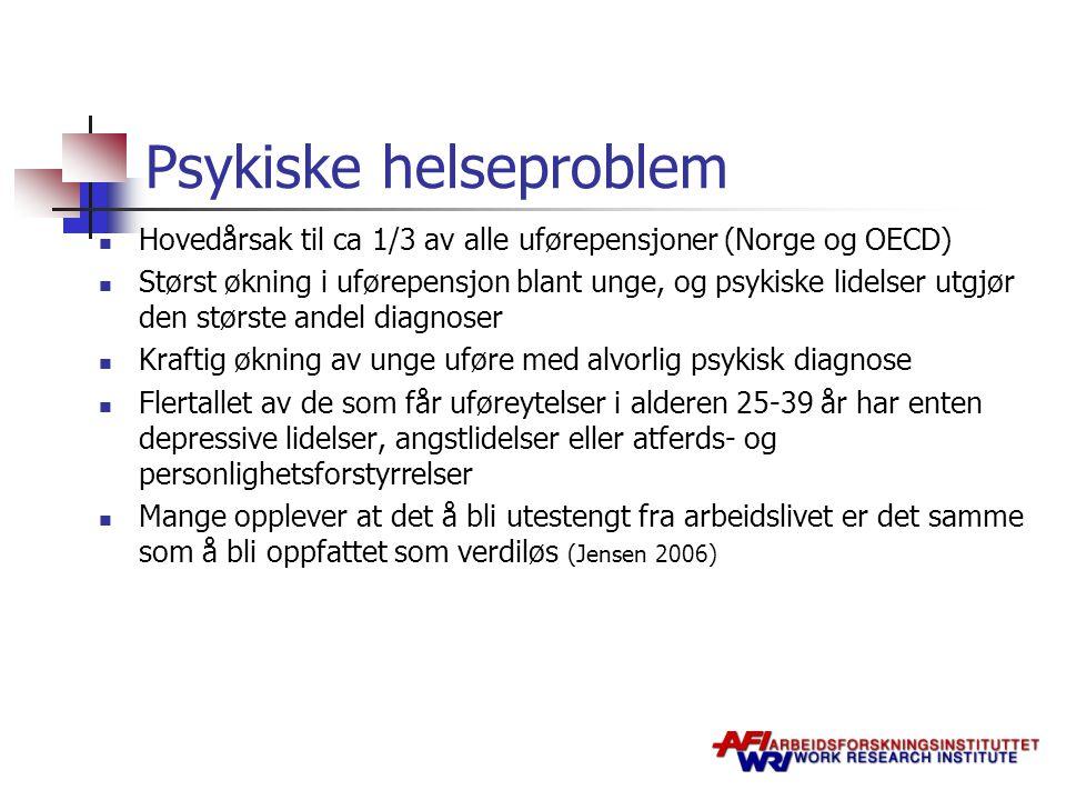 Psykiske helseproblem Hovedårsak til ca 1/3 av alle uførepensjoner (Norge og OECD) Størst økning i uførepensjon blant unge, og psykiske lidelser utgjø