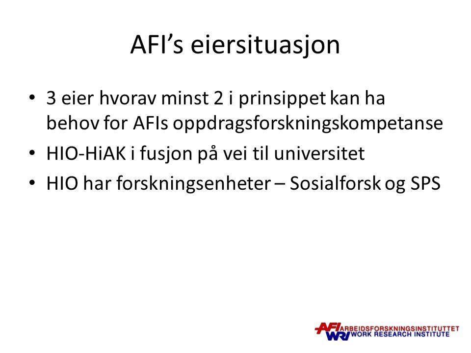 AFI's eiersituasjon 3 eier hvorav minst 2 i prinsippet kan ha behov for AFIs oppdragsforskningskompetanse HIO-HiAK i fusjon på vei til universitet HIO har forskningsenheter – Sosialforsk og SPS