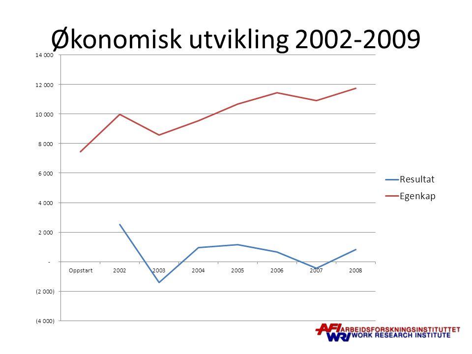 Økonomisk utvikling 2002-2009