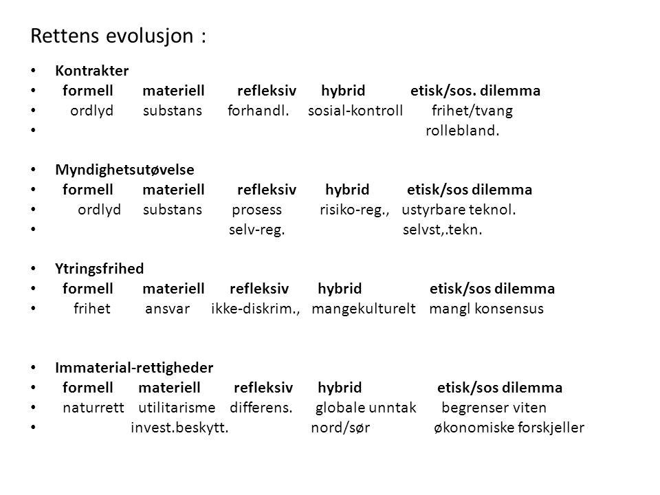 Rettens evolusjon : Kontrakter formell materiell refleksiv hybrid etisk/sos. dilemma ordlyd substans forhandl. sosial-kontroll frihet/tvang rollebland