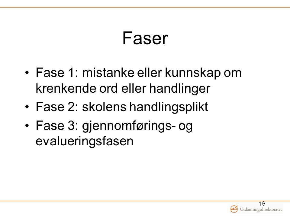 Faser Fase 1: mistanke eller kunnskap om krenkende ord eller handlinger Fase 2: skolens handlingsplikt Fase 3: gjennomførings- og evalueringsfasen 16