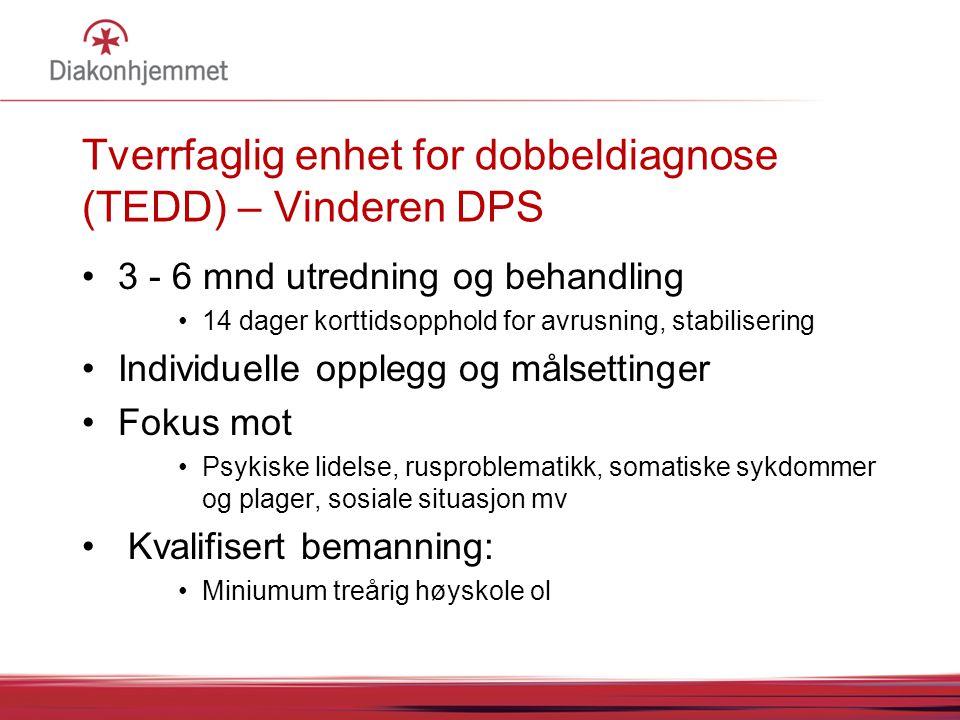 Tverrfaglig enhet for dobbeldiagnose (TEDD) – Vinderen DPS 3 - 6 mnd utredning og behandling 14 dager korttidsopphold for avrusning, stabilisering Ind