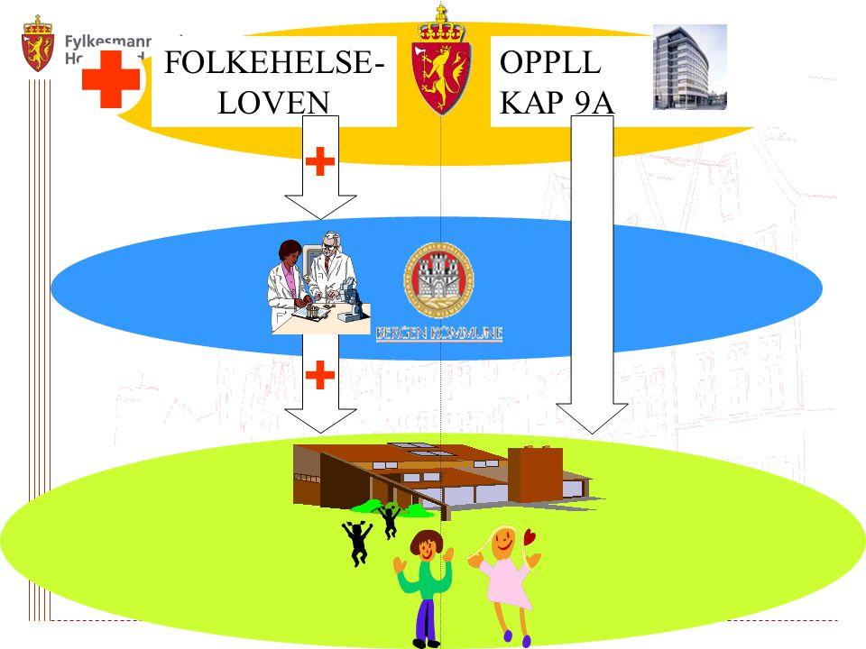 FOLKEHELSE- LOVEN OPPLL KAP 9A