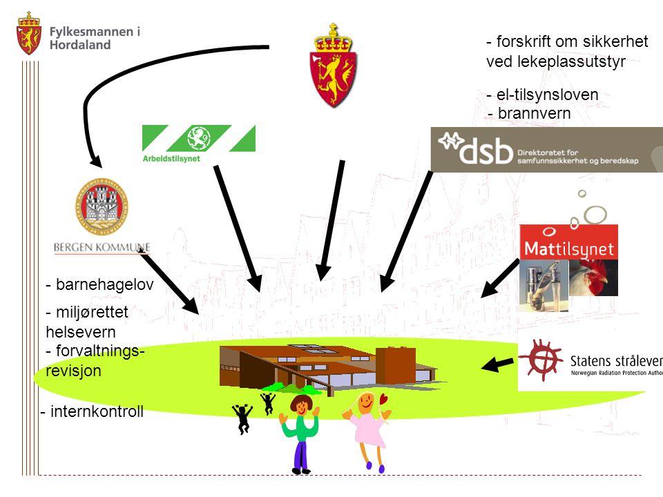 - forskrift om sikkerhet ved lekeplassutstyr - el-tilsynsloven - brannvern - barnehagelov - miljørettet helsevern - forvaltnings- revisjon - internkon