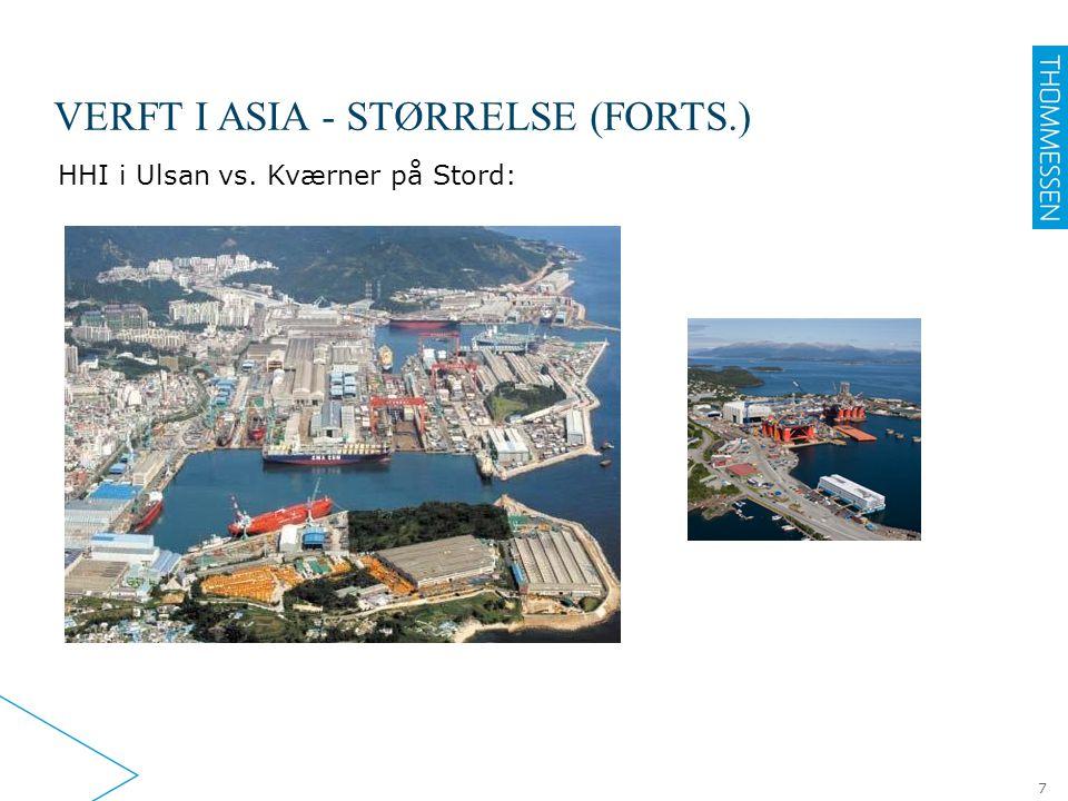 VERFT I ASIA - STØRRELSE (FORTS.) 7 HHI i Ulsan vs. Kværner på Stord: