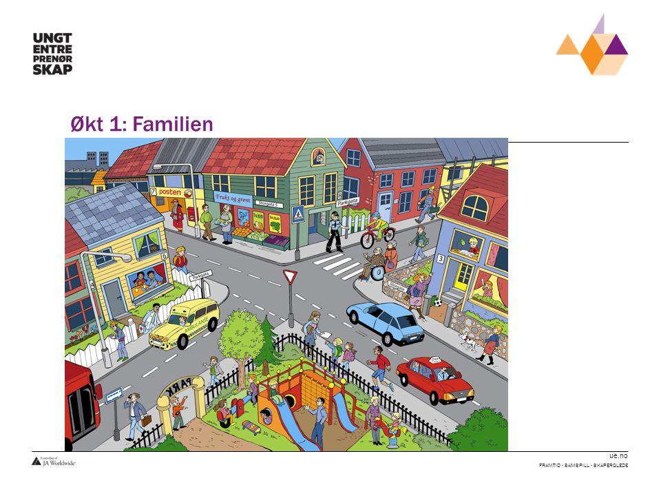 ue.no Økt 1: Familien FRAMTID - SAMSPILL - SKAPERGLEDE