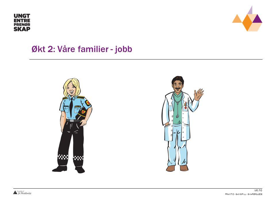 ue.no Økt 2: Våre familier - jobb FRAMTID - SAMSPILL - SKAPERGLEDE