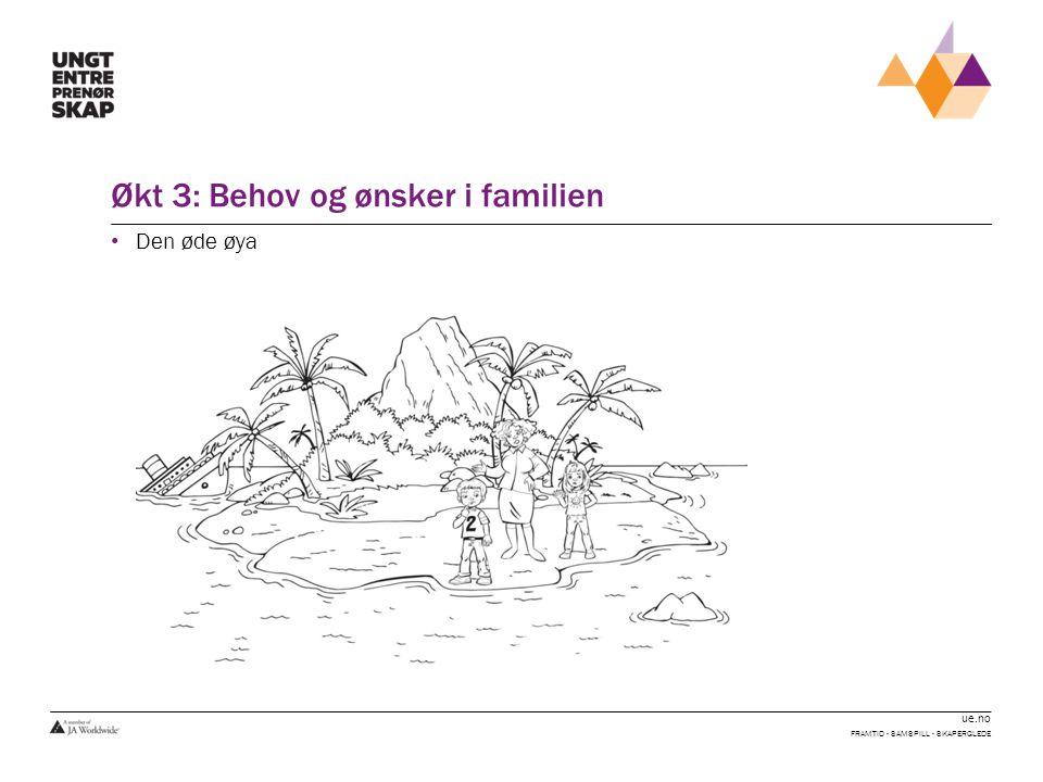 ue.no Økt 3: Behov og ønsker i familien Den øde øya FRAMTID - SAMSPILL - SKAPERGLEDE