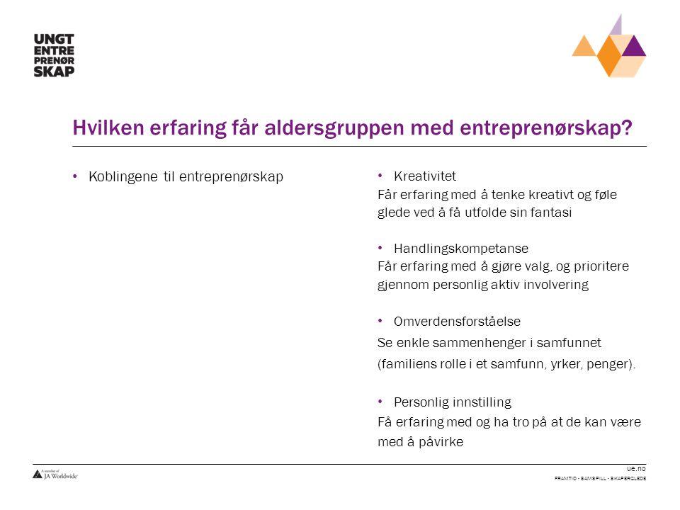 ue.no Hvilken erfaring får aldersgruppen med entreprenørskap? FRAMTID - SAMSPILL - SKAPERGLEDE Koblingene til entreprenørskap Kreativitet Får erfaring