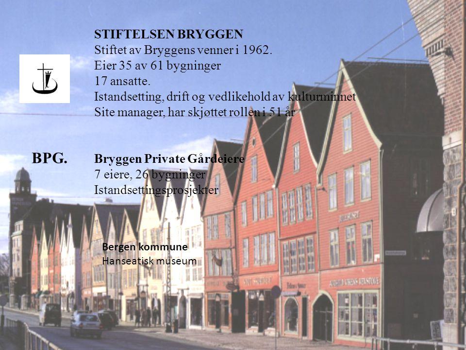 STIFTELSEN BRYGGEN Stiftet av Bryggens venner i 1962. Eier 35 av 61 bygninger 17 ansatte. Istandsetting, drift og vedlikehold av kulturminnet Site man