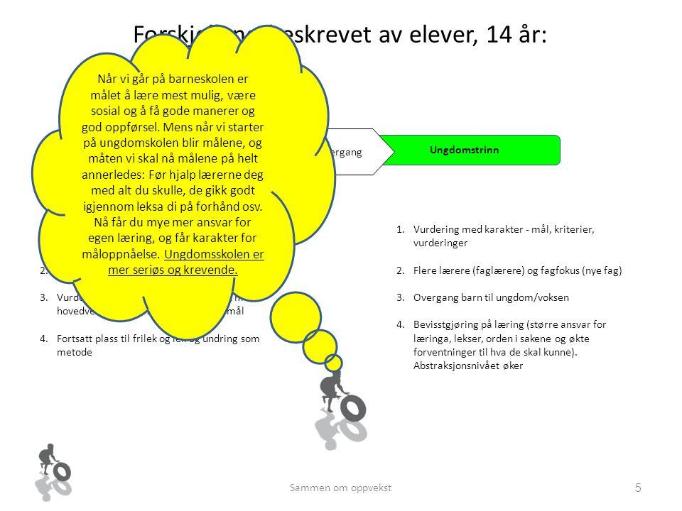 Sammen om oppvekst Overgangen til ungdomstrinnet beskrevet av lærere: BarnehageGrunnskole SFO BarnetrinnUngdomstrinn 1.Lærerne har mange av timene kny