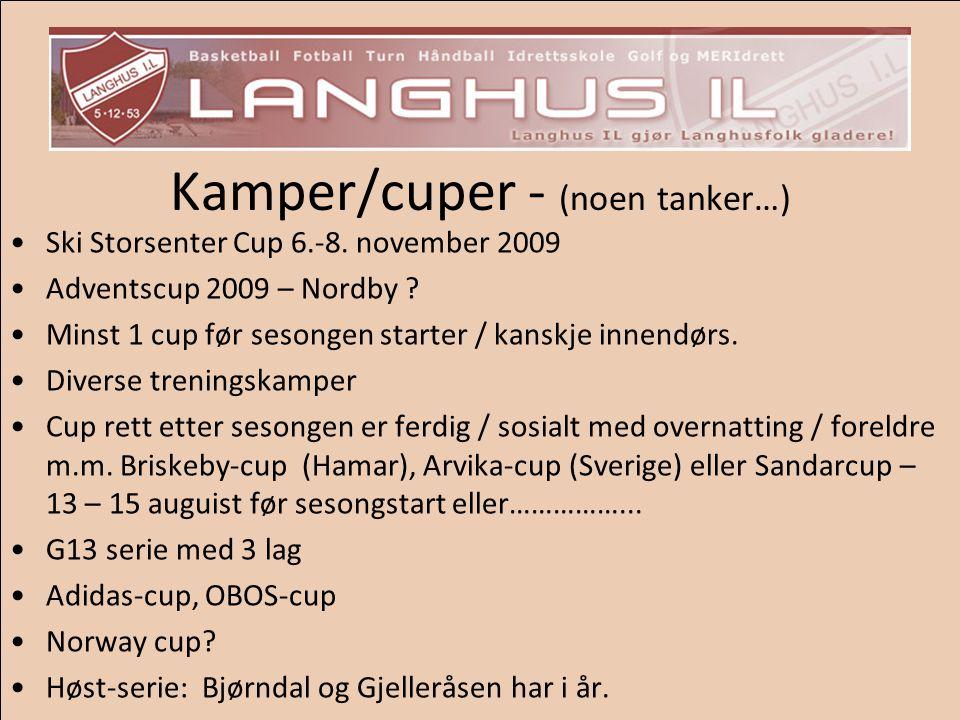 Kamper/cuper - (noen tanker…) Ski Storsenter Cup 6.-8. november 2009 Adventscup 2009 – Nordby ? Minst 1 cup før sesongen starter / kanskje innendørs.