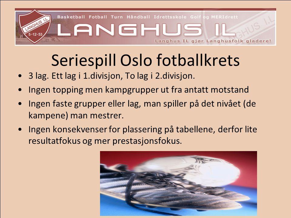 Seriespill Oslo fotballkrets 3 lag. Ett lag i 1.divisjon, To lag i 2.divisjon. Ingen topping men kampgrupper ut fra antatt motstand Ingen faste gruppe