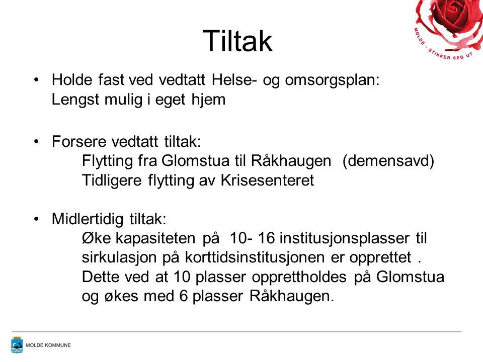 Tiltak Holde fast ved vedtatt Helse- og omsorgsplan: Lengst mulig i eget hjem Forsere vedtatt tiltak: Flytting fra Glomstua til Råkhaugen (demensavd)