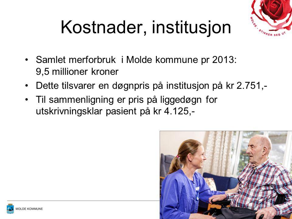 Kostnader, institusjon Samlet merforbruk i Molde kommune pr 2013: 9,5 millioner kroner Dette tilsvarer en døgnpris på institusjon på kr 2.751,- Til sa