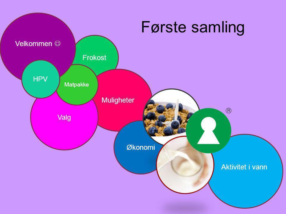 Første samling Frokost Muligheter Valg Matpakke Økonomi Aktivitet i vann Velkommen HPV