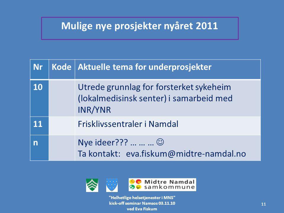 Mulige nye prosjekter nyåret 2011 NrKodeAktuelle tema for underprosjekter 10Utrede grunnlag for forsterket sykeheim (lokalmedisinsk senter) i samarbeid med INR/YNR 11Frisklivssentraler i Namdal nNye ideer??.