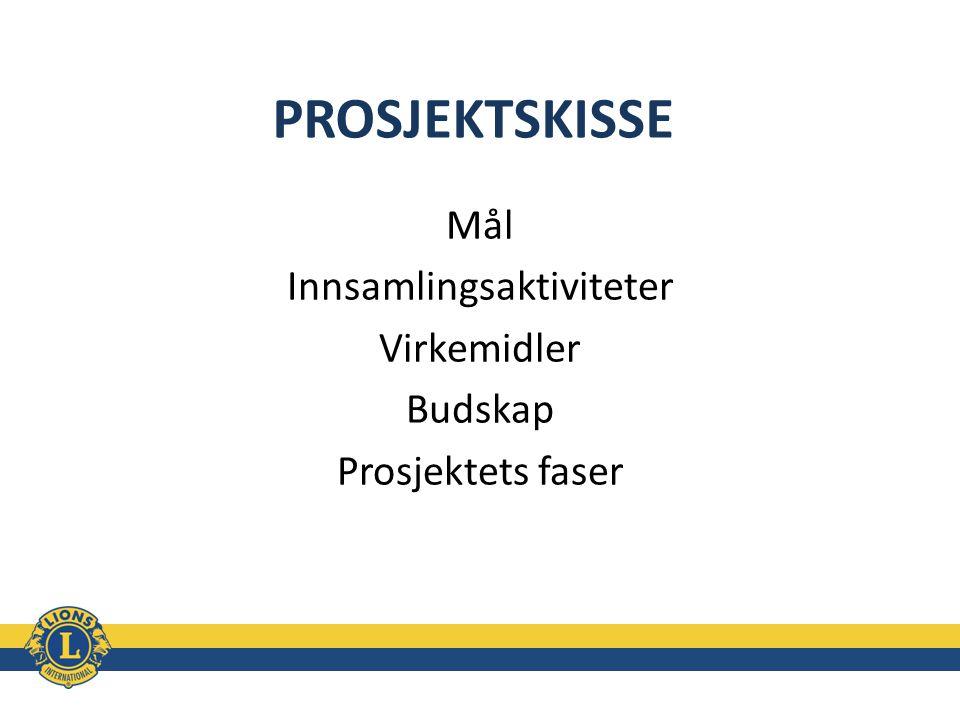 PROSJEKTSKISSE Mål Innsamlingsaktiviteter Virkemidler Budskap Prosjektets faser