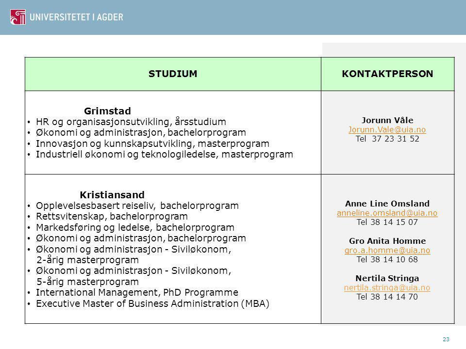 23 STUDIUMKONTAKTPERSON Grimstad HR og organisasjonsutvikling, årsstudium Økonomi og administrasjon, bachelorprogram Innovasjon og kunnskapsutvikling, masterprogram Industriell økonomi og teknologiledelse, masterprogram Jorunn Våle Jorunn.Vale@uia.no Tel 37 23 31 52 Kristiansand Opplevelsesbasert reiseliv, bachelorprogram Rettsvitenskap, bachelorprogram Markedsføring og ledelse, bachelorprogram Økonomi og administrasjon, bachelorprogram Økonomi og administrasjon - Siviløkonom, 2-årig masterprogram Økonomi og administrasjon - Siviløkonom, 5-årig masterprogram International Management, PhD Programme Executive Master of Business Administration (MBA) Anne Line Omsland anneline.omsland@uia.no Tel 38 14 15 07 Gro Anita Homme gro.a.homme@uia.no Tel 38 14 10 68 Nertila Stringa nertila.stringa@uia.no Tel 38 14 14 70