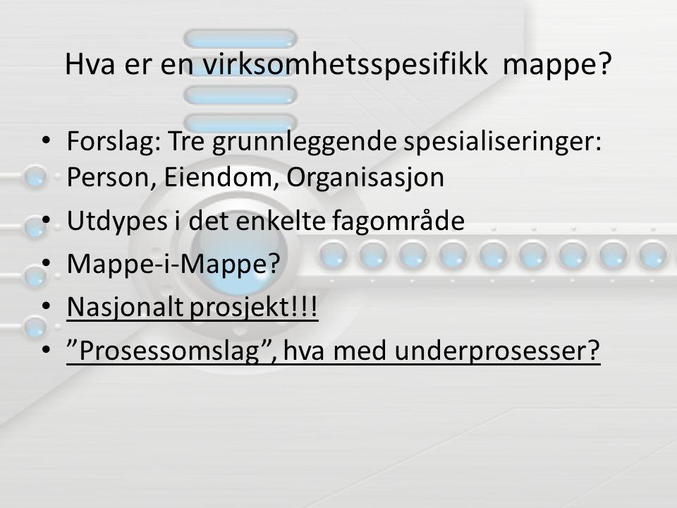 Hva er en virksomhetsspesifikk mappe? Forslag: Tre grunnleggende spesialiseringer: Person, Eiendom, Organisasjon Utdypes i det enkelte fagområde Mappe