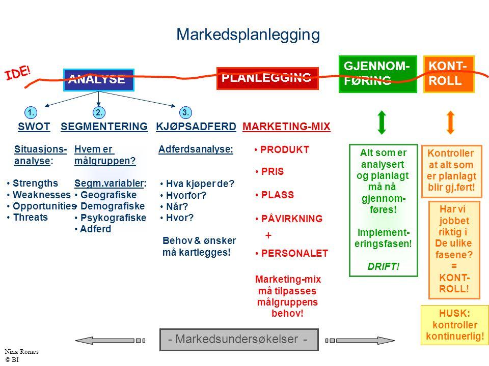 12 Markedsplanlegging SEGMENTERINGKJØPSADFERD Hvem er målgruppen? Segm.variabler: Geografiske Demografiske Psykografiske Adferd 1.2.3. Adferdsanalyse: