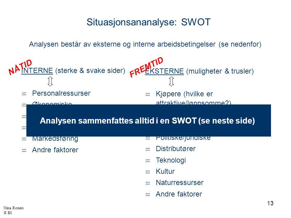 13 Situasjonsananalyse: SWOT Analysen består av eksterne og interne arbeidsbetingelser (se nedenfor) INTERNE (sterke & svake sider)  Personalressurse