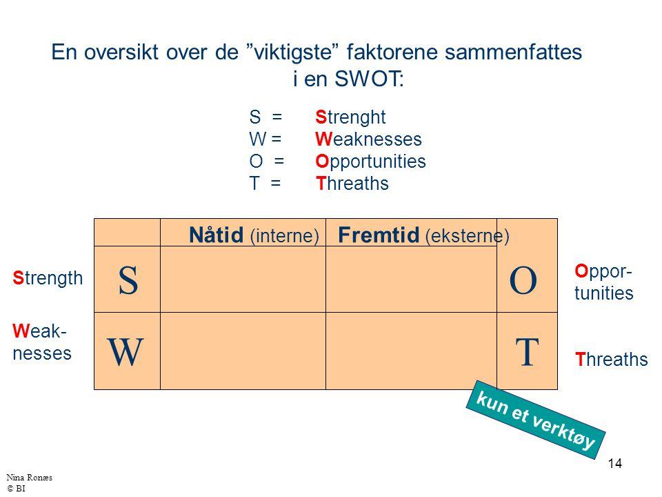 """14 S T O W Strength Weak- nesses Nåtid (interne) Fremtid (eksterne) En oversikt over de """"viktigste"""" faktorene sammenfattes i en SWOT: kun et verktøy O"""