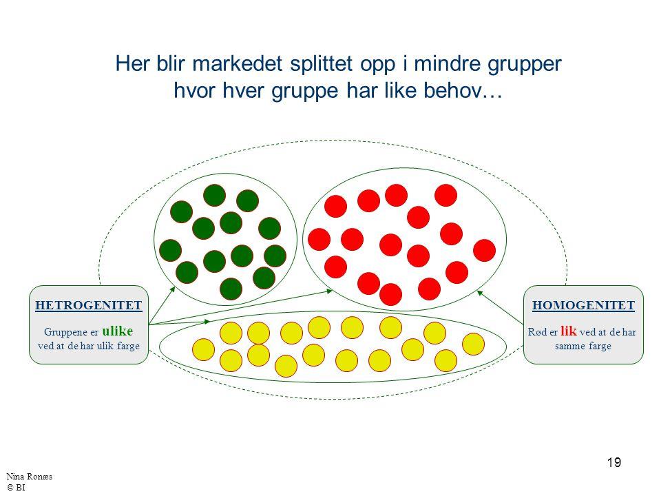 19 HETROGENITET Gruppene er ulike ved at de har ulik farge HOMOGENITET Rød er lik ved at de har samme farge Her blir markedet splittet opp i mindre gr