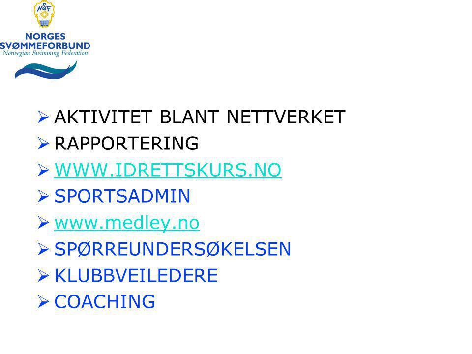  AKTIVITET BLANT NETTVERKET  RAPPORTERING  WWW.IDRETTSKURS.NO WWW.IDRETTSKURS.NO  SPORTSADMIN  www.medley.no www.medley.no  SPØRREUNDERSØKELSEN  KLUBBVEILEDERE  COACHING