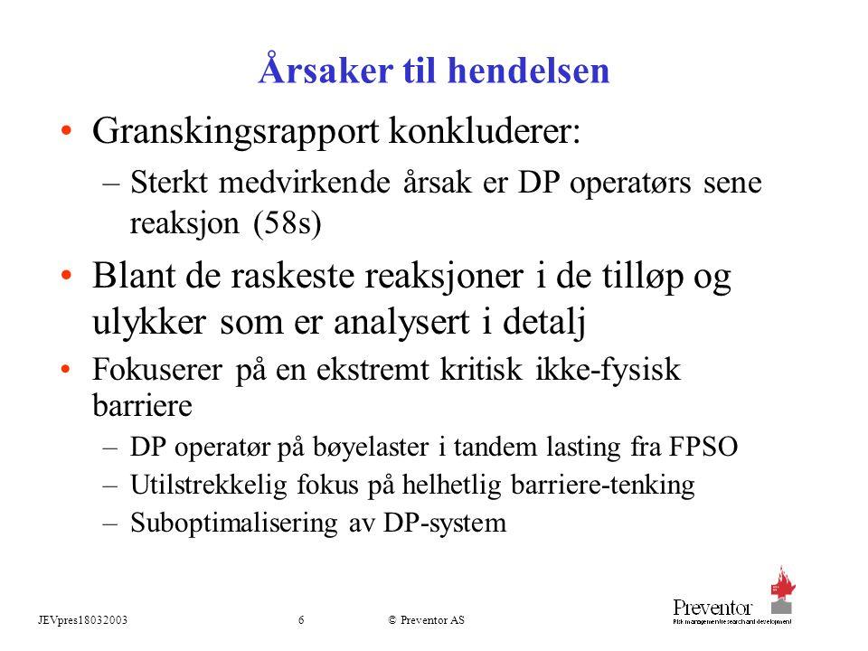 JEVpres180320036 © Preventor AS Årsaker til hendelsen Granskingsrapport konkluderer: –Sterkt medvirkende årsak er DP operatørs sene reaksjon (58s) Blant de raskeste reaksjoner i de tilløp og ulykker som er analysert i detalj Fokuserer på en ekstremt kritisk ikke-fysisk barriere –DP operatør på bøyelaster i tandem lasting fra FPSO –Utilstrekkelig fokus på helhetlig barriere-tenking –Suboptimalisering av DP-system
