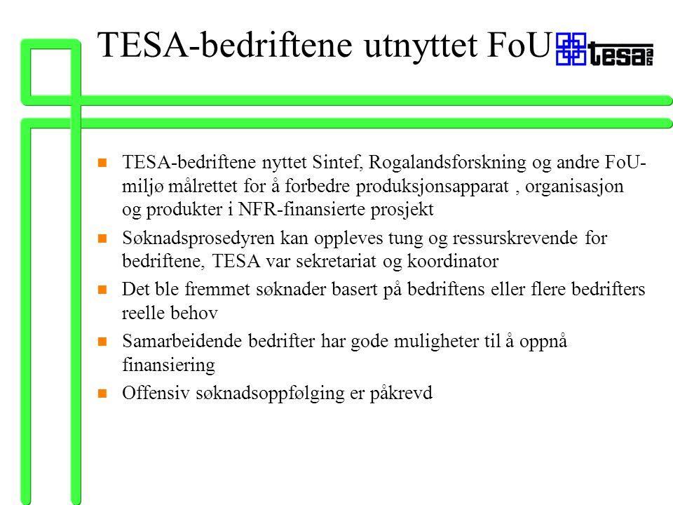 TESA-bedriftene utnyttet FoU n TESA-bedriftene nyttet Sintef, Rogalandsforskning og andre FoU- miljø målrettet for å forbedre produksjonsapparat, orga
