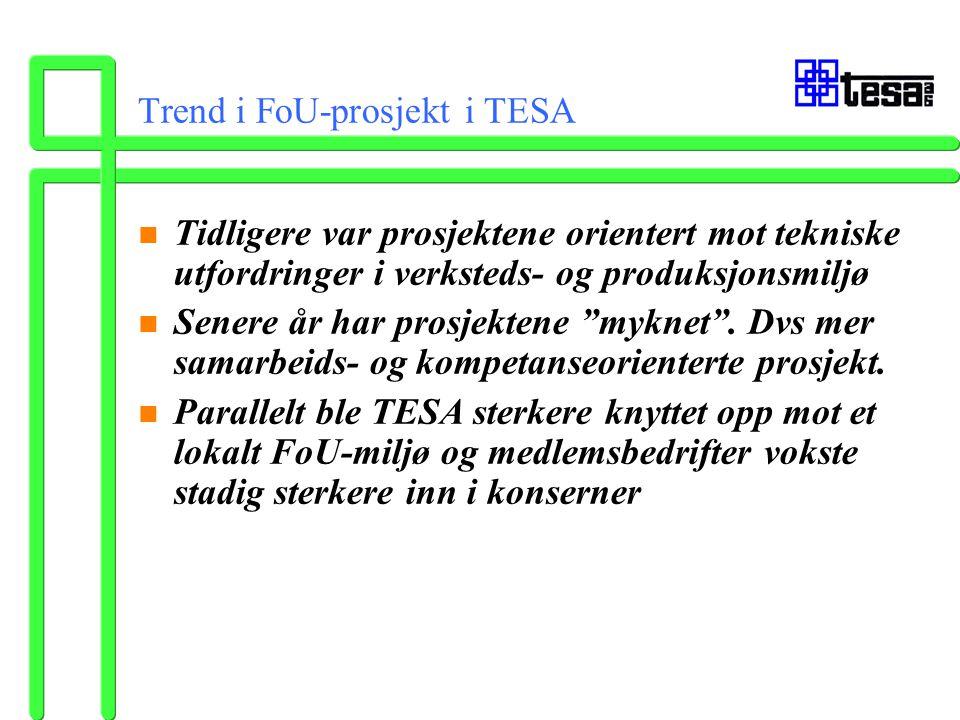 Trend i FoU-prosjekt i TESA n Tidligere var prosjektene orientert mot tekniske utfordringer i verksteds- og produksjonsmiljø n Senere år har prosjekte