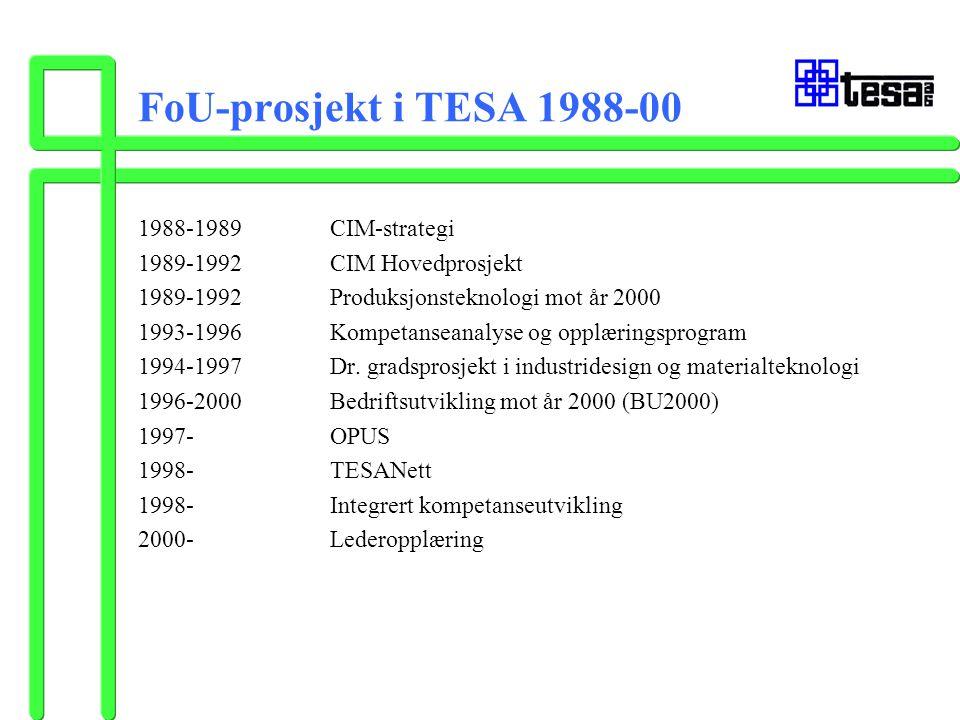 FoU-prosjekt i TESA 1988-00 1988-1989CIM-strategi 1989-1992CIM Hovedprosjekt 1989-1992Produksjonsteknologi mot år 2000 1993-1996Kompetanseanalyse og o