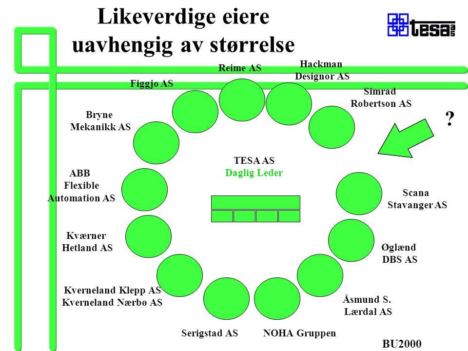 Likeverdige eiere uavhengig av størrelse ABB Flexible Automation AS Kverneland Klepp AS Kverneland Nærbø AS Kværner Hetland AS Åsmund S. Lærdal AS Øgl