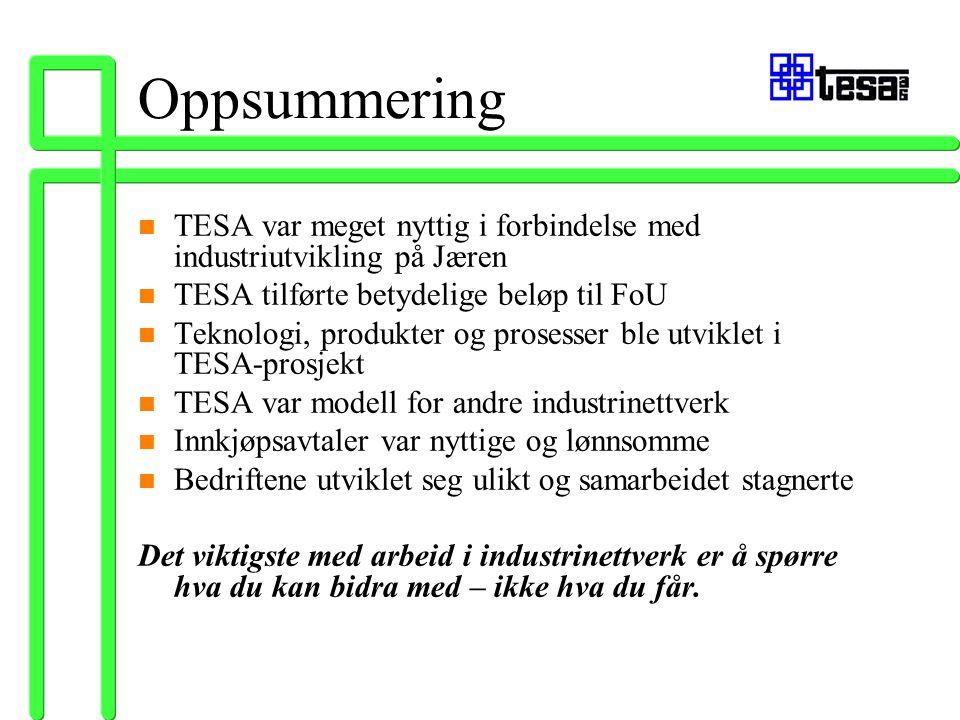Oppsummering n TESA var meget nyttig i forbindelse med industriutvikling på Jæren n TESA tilførte betydelige beløp til FoU n Teknologi, produkter og p