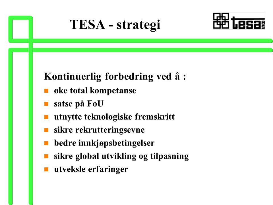 TESA - strategi Kontinuerlig forbedring ved å : n øke total kompetanse n satse på FoU n utnytte teknologiske fremskritt n sikre rekrutteringsevne n be
