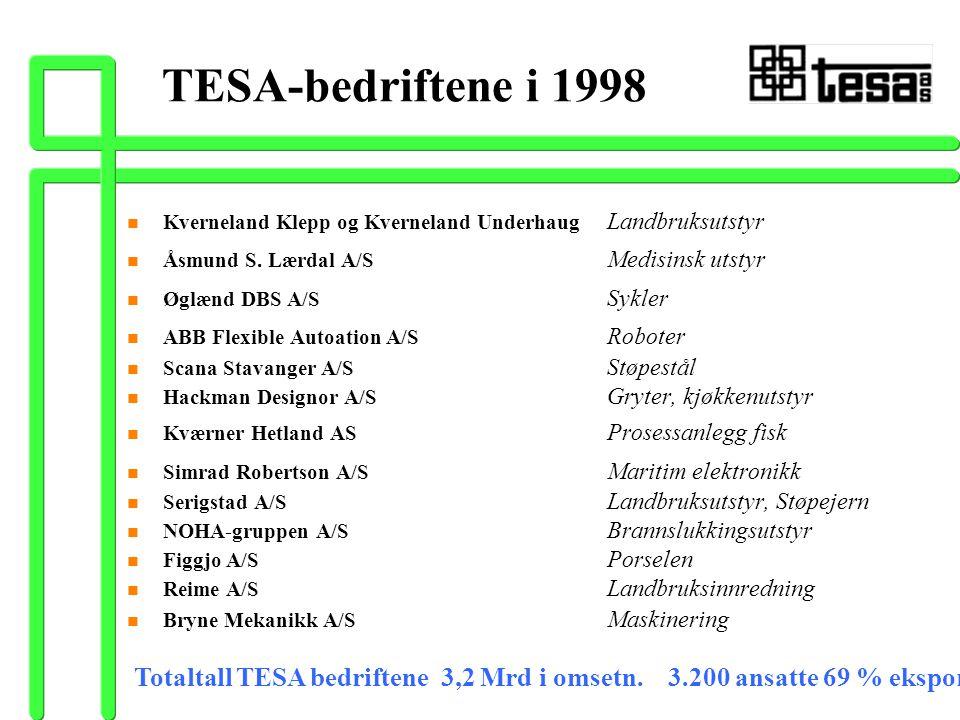 TESA-bedriftene i 1998 n Kverneland Klepp og Kverneland Underhaug Landbruksutstyr n Åsmund S. Lærdal A/S Medisinsk utstyr n Øglænd DBS A/S Sykler n AB