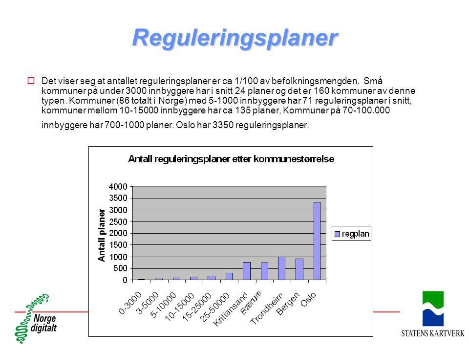 Reguleringsplaner oDet viser seg at antallet reguleringsplaner er ca 1/100 av befolkningsmengden. Små kommuner på under 3000 innbyggere har i snitt 24