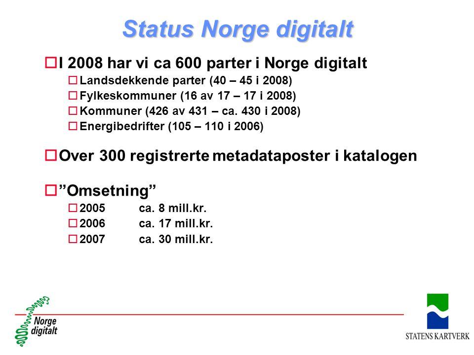 Status Norge digitalt oI 2008 har vi ca 600 parter i Norge digitalt oLandsdekkende parter (40 – 45 i 2008) oFylkeskommuner (16 av 17 – 17 i 2008) oKom