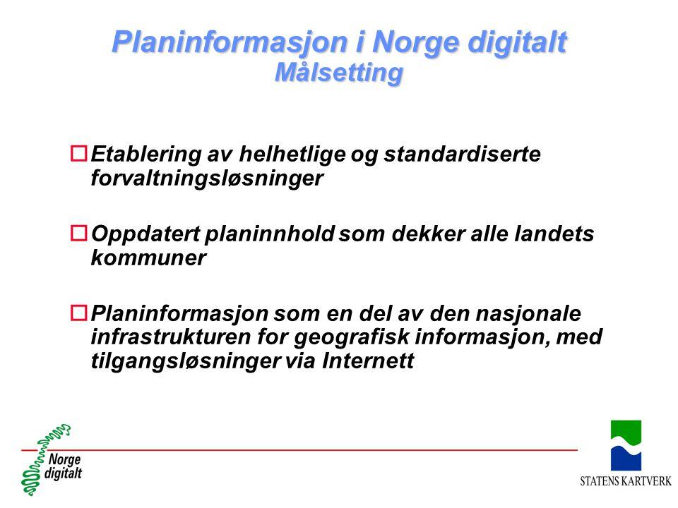Planinformasjon i Norge digitalt Målsetting oEtablering av helhetlige og standardiserte forvaltningsløsninger oOppdatert planinnhold som dekker alle l