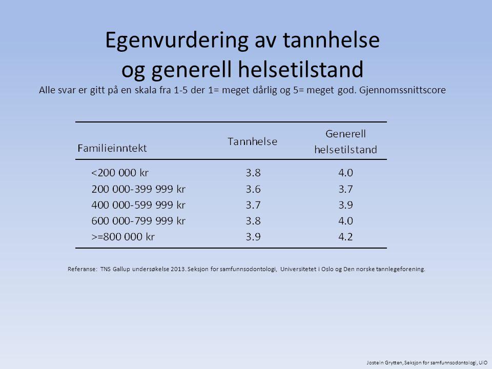 Egenvurdering av tannhelse og generell helsetilstand Alle svar er gitt på en skala fra 1-5 der 1= meget dårlig og 5= meget god.