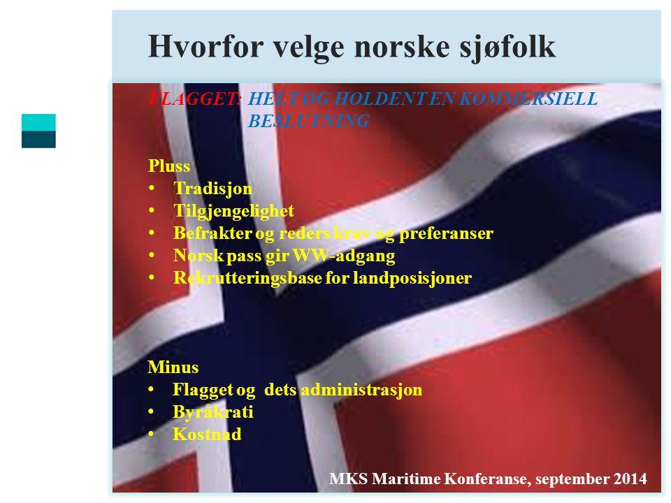 Hvorfor velge norske sjøfolk FLAGGET: HELT OG HOLDENT EN KOMMERSIELL BESLUTNING Pluss Tradisjon Tilgjengelighet Befrakter og reders krav og preferanse