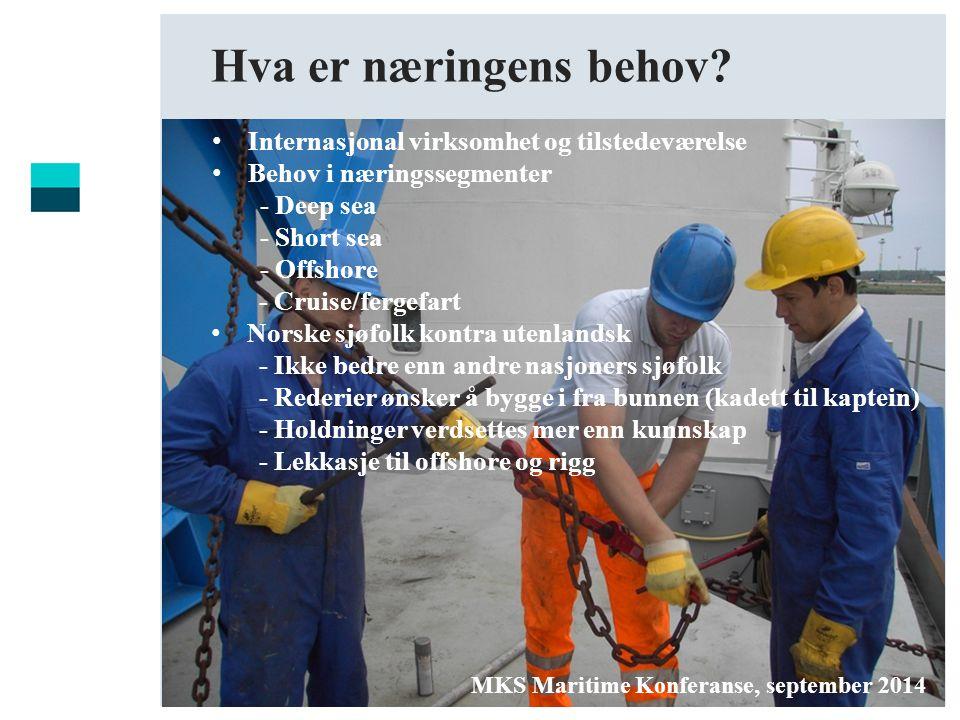 Hva er næringens behov? Internasjonal virksomhet og tilstedeværelse Behov i næringssegmenter - Deep sea - Short sea - Offshore - Cruise/fergefart Nors