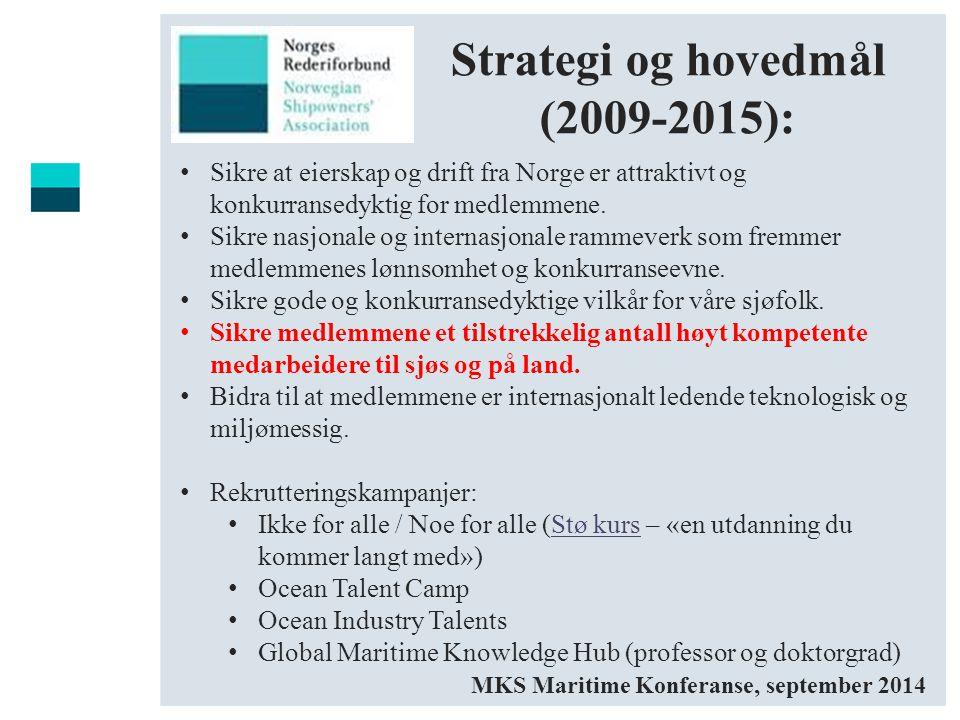 Regjeringen jobber med en ny maritim strategi.Den skal etter planen legges frem våren 2015.