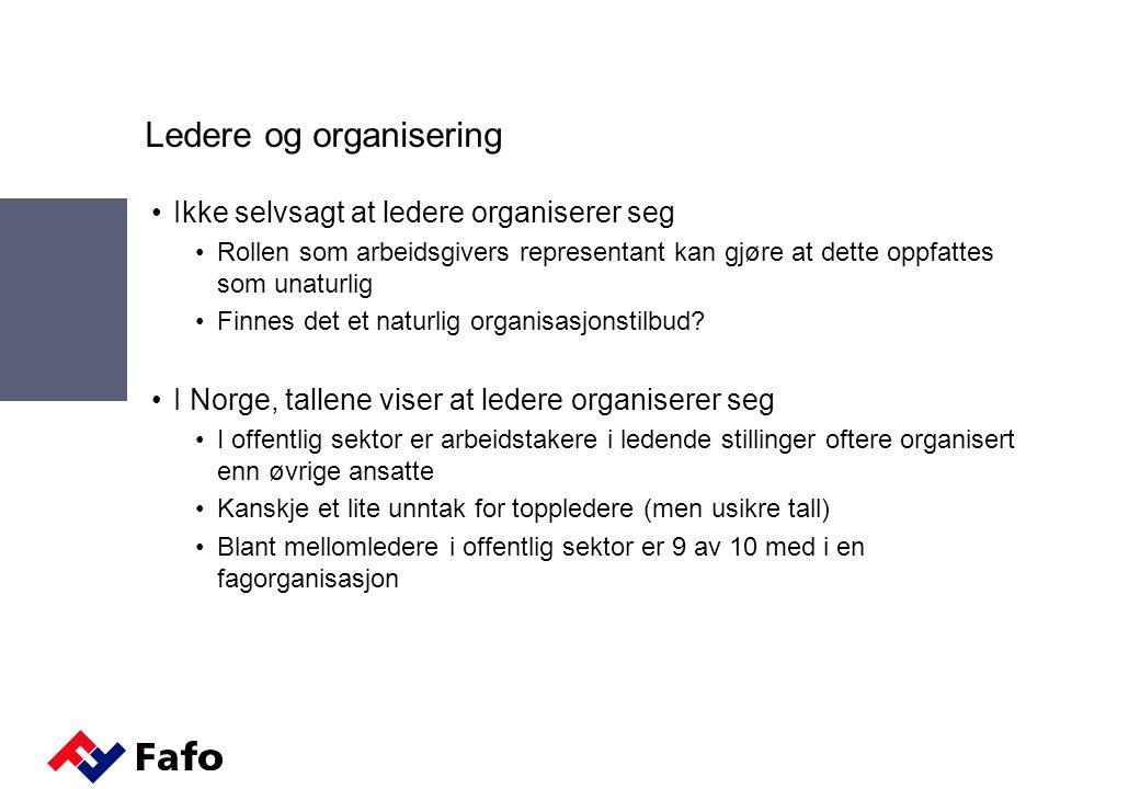 Ledere og organisering Ikke selvsagt at ledere organiserer seg Rollen som arbeidsgivers representant kan gjøre at dette oppfattes som unaturlig Finnes det et naturlig organisasjonstilbud.