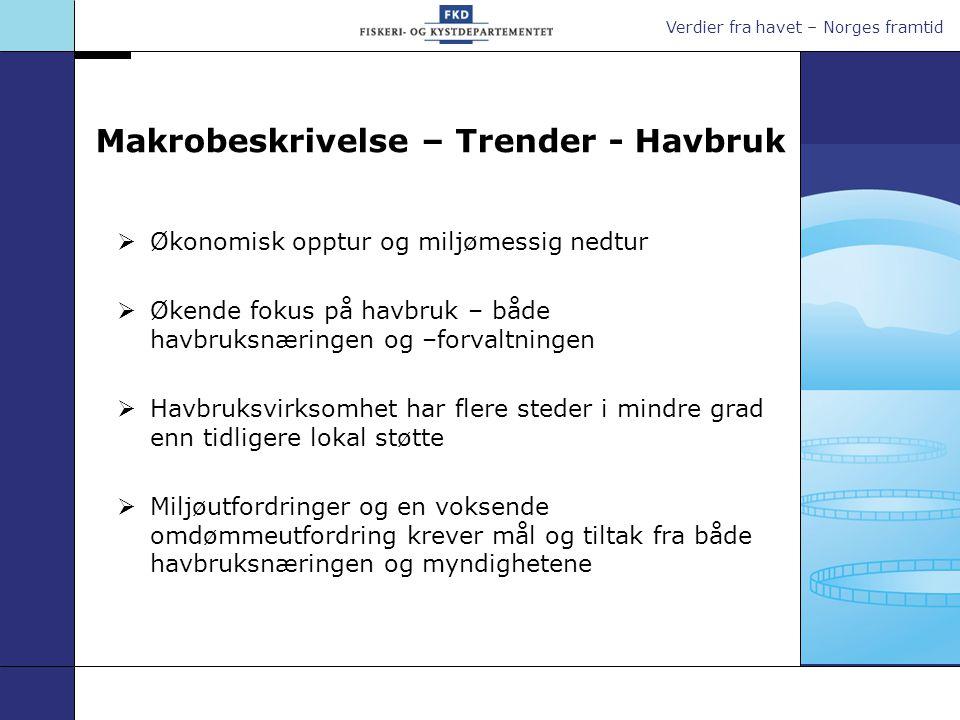 Verdier fra havet – Norges framtid Makrobeskrivelse – Trender - Havbruk  Økonomisk opptur og miljømessig nedtur  Økende fokus på havbruk – både havb