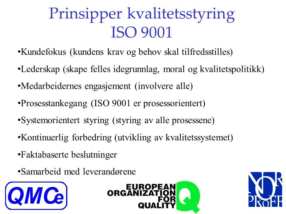 3 ISO - 9001 Innføring av et system for kvalitetsstyring iht. ISO 9001 bør være en av organisasjonens strategiske beslutninger. Utformingen og iverkse