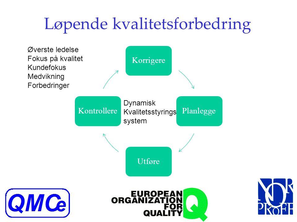 6 Krav til et styringssystem Organisasjonen skal Planlegge et styringssystem Dokumentere Iverksette Holde ved like Skal være et system for kvalitetsst