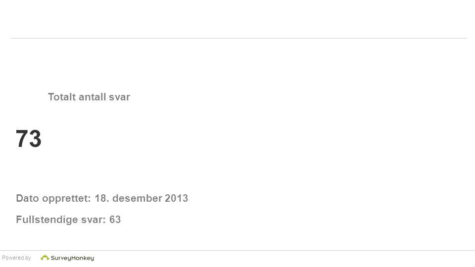 Powered by Dato opprettet: 18. desember 2013 73 Totalt antall svar Fullstendige svar: 63
